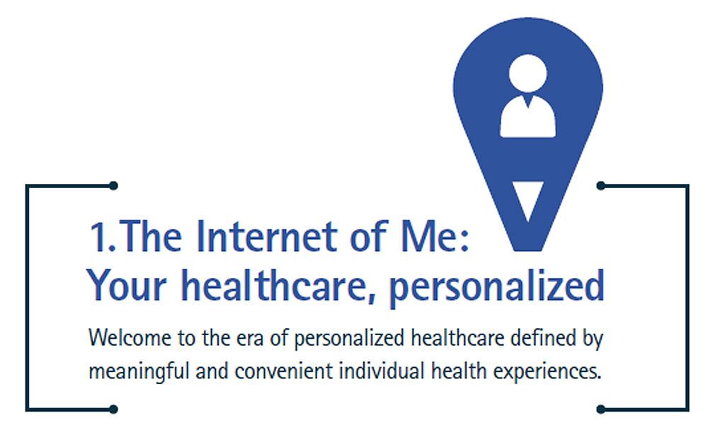 internet of me