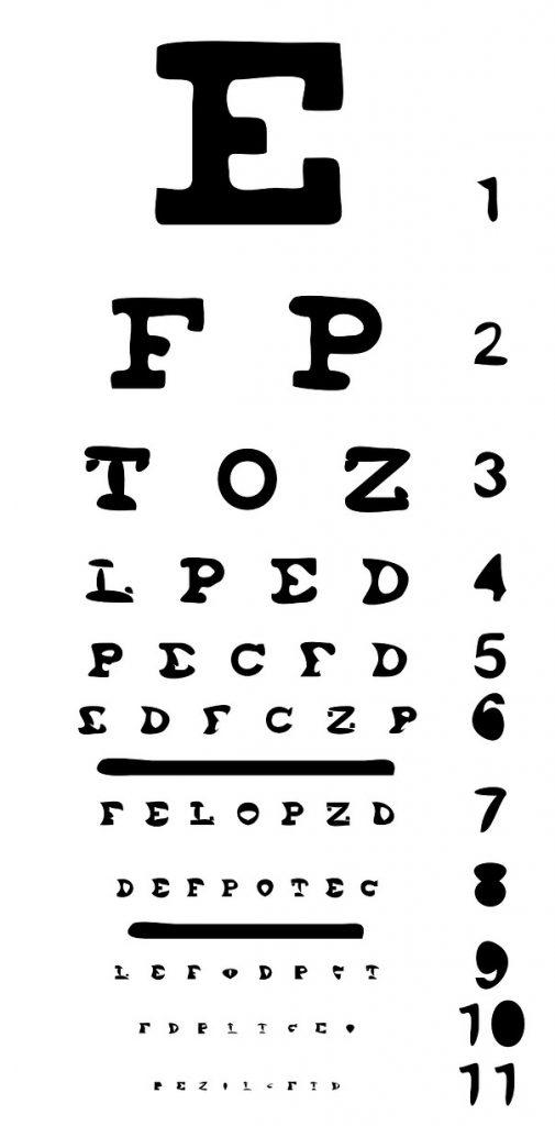 cum să înveți să-ți testezi vederea)